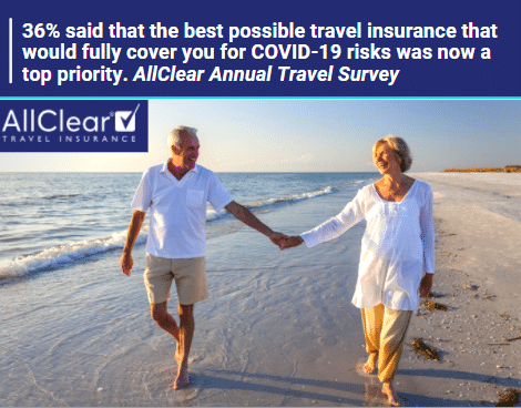 Importance of quality travel insurance since the pandemic